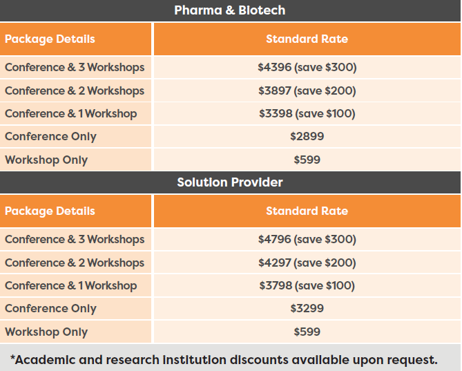 Injectables pricing update